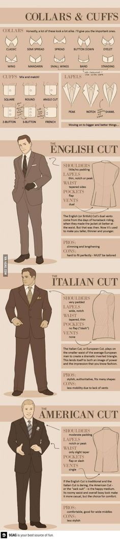 "Impress a guy all suited up for you with ""Nice Italian Tux!"" or ""Hey, is that an English cut? Cool!"""