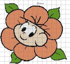 Cross Stitch Patterns, Pikachu, Projects To Try, Embroidery, Floral, Fictional Characters, Crossstitch, Hulk, Gardening