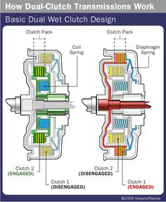 R Alternator Wiring Diagram on delco one wire, ford tractor, vw beetle, ford 2g,