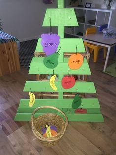 Identifying fruits and colours! Tree is made from cutting a pallet and painted. Cut out shapes of fruits on coloured card and wrote the colour on one side and the fruit name on the other. There is a basket to put all the fruit into after picking it. Outcome 3.2