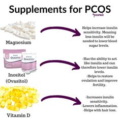 Supplements For Pcos, Pregnancy Supplements, Pcos Pregnancy, Pcos Vitamins, Pcos Diet Plan, Pcos Fertility, Pcos Symptoms, Polycystic Ovarian Syndrome, Hormone Imbalance