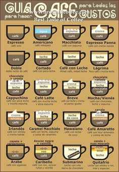 What To Look For When Buying Coffee -- Want to know more, click on the image. #coffeedrinkinginspiration
