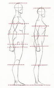 Resultado de imagem para nude male body templates png