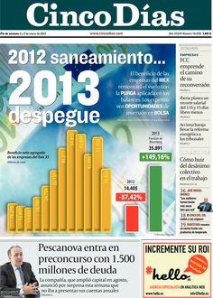 Los Titulares y Portadas de Noticias Destacadas Españolas del 2 de Marzo de 2013 del Diario Cinco Días ¿Que le parecio esta Portada de este Diario Español?