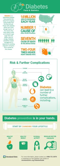 Diabetes is a risk factor for heart disease. Learn how diabetes prevention is in your hands from @ClevelandClinic.