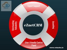 5 Reasons Why you Need a CRM Software for your Business. A  tool can make all of the difference. Learn more about how this can be an excellent addition to your company Crm Tools, Crm System, Know Your Customer, Customer Relationship Management, Social Media Services, Cloud Based, Software, Branding, Technology