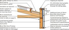 OutRWALL Manual - Wood Framing details