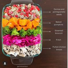 What's in your next meal prep? These layouts by look too good not to try! - Brings your ideas into action with… Healthy Crockpot Recipes, Baby Food Recipes, Whole Food Recipes, Sunday Meal Prep, Lunch Meal Prep, Baby Meal Plan, Healthy Fats, Healthy Eating, Macro Nutrition
