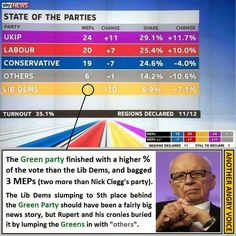 TheGeneral Election reallystarted in 2014, or at least it did for the media.  The story of the EU elections, the independence referendum, and the what's happening to the mediapost election tell us all a lot about #GE15. By Thomas&hellip