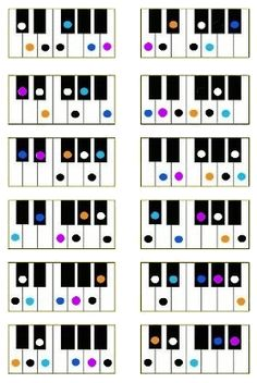 Gammes faciles au Piano avec accords d'accompagnement Accord Piano, Piano Scales, Music Activities, Piano Sheet Music, Music Lessons, Musical, Boss, Exercise Music, Piano Lessons