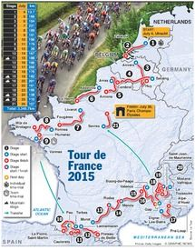 CYCLING: Tour de France 2015 route infographic