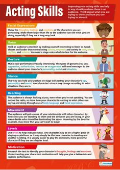 This would be a helpful poster or handout to give to students before starting a unit that requires acting; it could be modified to be a rubric for grading performances if you were teaching a drama/acting elective. Acting Lessons, Acting Skills, Acting Tips, Voice Acting, Acting Games, Acting Class, Acting Career, Drama Activities, Drama Games