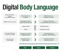 The perfect integration between Marketing Automation and Social Media   Dennis Koutoudis   Pulse   LinkedIn