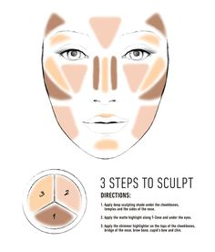 NYX Professional Makeup 3 Steps to Sculpt 3