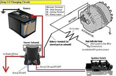 pinterest hyster forklift wiring diagram hyster archives intella liftparts