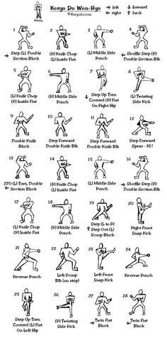 Won-Hyo | Taekwondo forms, Itf taekwondo and Patterns