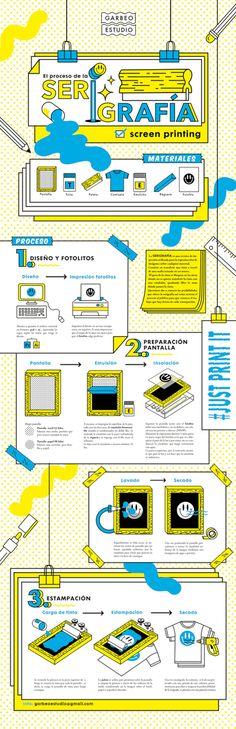 Design Graphique, Art Graphique, Web Layout, Layout Design, Design Design, Design Trends, Design Ideas, Content Manager, Information Design