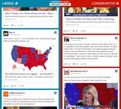 How the US Election Played Out on Social, and the Role of Social Platforms in the News Cycle Social Networks, Social Media, Us Election, Trump Wins, Hollywood Stars, Social Platform, Platforms, Presidents, Author