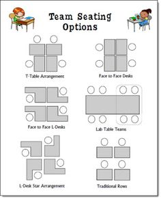 Cooperative Learning Seating Options from Laura Candler; many other ideas for cooperative learning Classroom Layout, Classroom Organisation, Classroom Behavior, Classroom Environment, Teacher Organization, Classroom Design, School Classroom, Classroom Management, Seating Chart Classroom