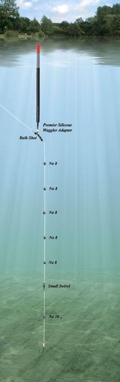 Peacock Waggler Shotting Diagram