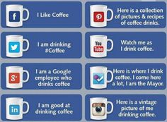 Kawa a Social Media