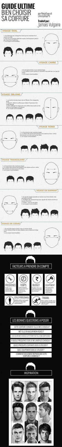 Comment choisir sa coupe de cheveux pour homme