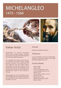 Artist Info Sheet by Martina Pook. For A4 downloadable pdf file go to www.martinasclassesgolcoast.com