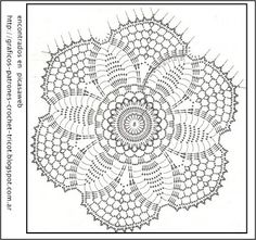 PATRONES - CROCHET - GANCHILLO - GRAFICOS: GANCHILLO = CROCHET SU PATRON