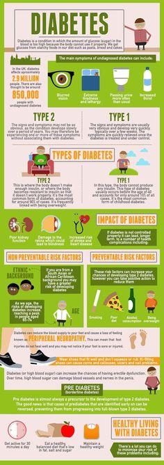 Diabetes symptoms, prevention, living with diabetes infographic
