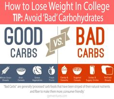 how to eat to lose weight in college