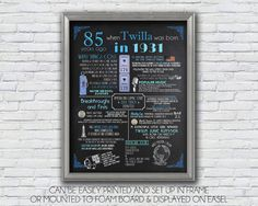 Personalized 85th Birthday Poster Printable 1931 by ChloeEtAmelie
