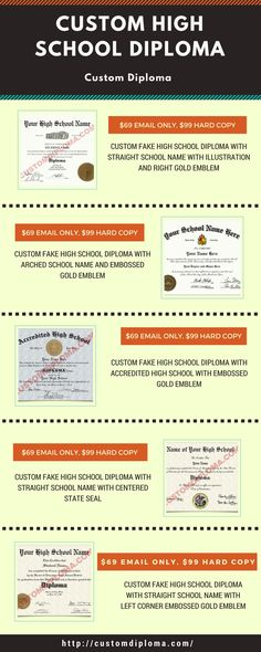 Free Printable High School Diploma Template And detailed tip Huge - copy university diploma templates