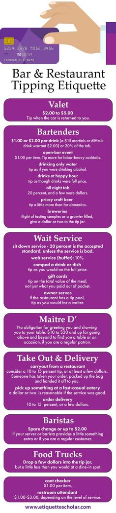 Restaurant and Bar Tipping Guidelines! - Revised tipping guidelines for new situations and updated amounts!