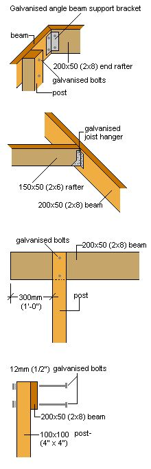 Build a carport – Easy plans and step-by-step instructions – Carport designs – Planen Building A Carport, Diy Carport, Carport Plans, Carport Ideas, Free Standing Carport, Gazebo Roof, Pergola, Woodworking Plans, Woodworking Projects