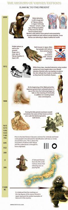 Yakuza Tattoos | Best Infographics