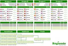 Der EM-Spielplan von Regiondo!