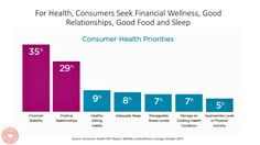 Four Things We Want in 2017: Financial Health Relationships Good Food and Sleep