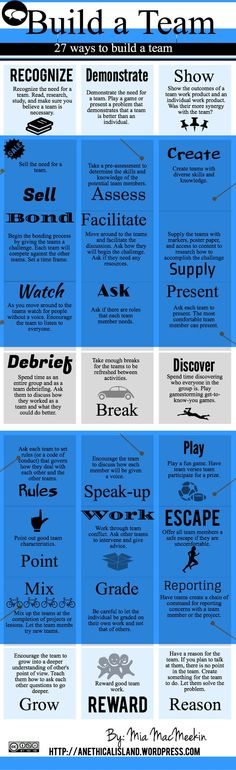 Educational infographic & data visualisation More Teamwork, Less Group Work: 27 Ways To Build A Team -. Infographic Description More Teamwork, Less It Management, Business Management, Swot, First Day Of Class, Leadership Quotes, Student Leadership, Teamwork Quotes, Leader Quotes, Coaching Quotes