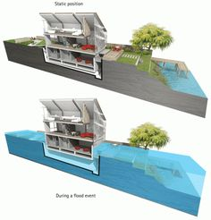Amphibious Architecture: 12 Flood-Proof Home Designs  Morphosis - New Orleans Architecture Firm Sustainable Architecture, Sustainable Design, Architecture Design, Floating Architecture, Green Architecture, Landscape Architecture, Flood Barrier, Sea Level Rise, Floating House