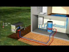 Junkers calderas de condensacion, calefaccion, confort