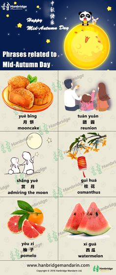 Learn Chinese phrases about Mid-Autumn-Festival with Hanbridge Mandarin