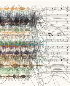 Nicole - sound waves on music note paper Julia Hasting - The ambient Walkman Graphic Score, Plakat Design, Sound Art, Sound Sound, Sound Waves, Music Waves, Mark Making, Art Music, Sheet Music Art