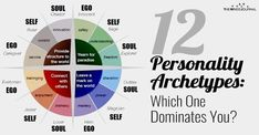 The 12 Personality Archetypes: Which One Dominates You? Personality Archetypes, Personality Types, Writing Advice, Writing A Book, Script Writing, Writing Ideas, Writing Skills, Unique Words, Mind Body Soul