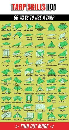 Camping Tarp, Bushcraft Camping, Camping Survival, Outdoor Survival, Survival Prepping, Emergency Preparedness, Survival Skills, Camping Hacks, Survival Gear