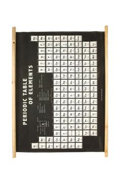 Vintage Wall Hanging 40x50cm PERIODIC TABLE