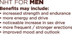 Testosterone Replacement Therapy, Mood