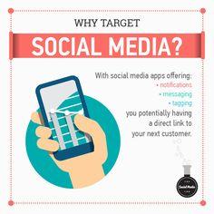 Why Target Social Media Social Media Apps, Social Media Marketing, Target, Chart, Messages, Business, Tips, Store