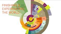 worldbuilding-05-FInishing