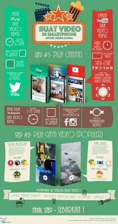 Infografis Video Media Sosial
