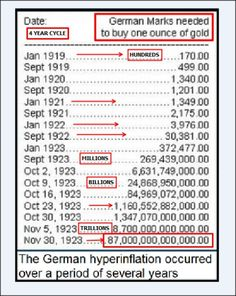 an analysis of the years during the weimars republic The weimar republic of 1919 characterised why did the weimar government collapse a few years later pulzer (1994) believes that if it had been p25) this diffusion of power ensures institutions must operate together during the decision-making process, thus promoting a democratic.